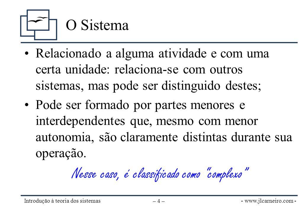 Hierarquia de sistemas (1)