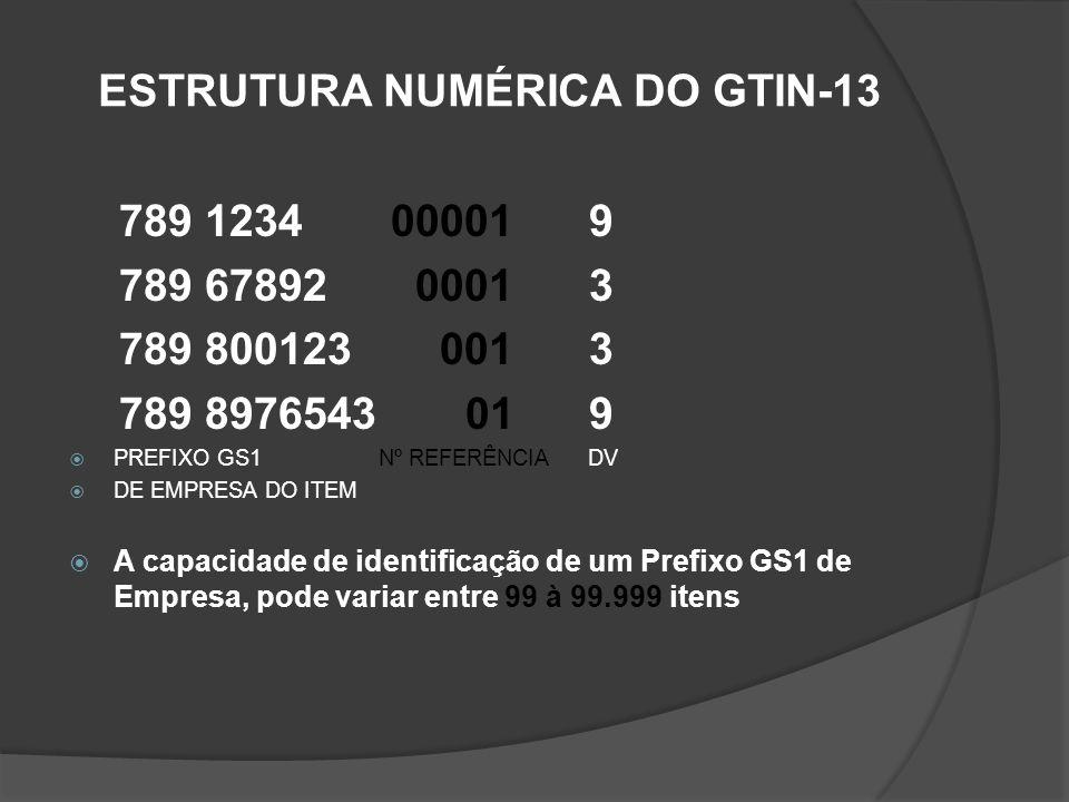 ESTRUTURA NUMÉRICA DO GTIN-13