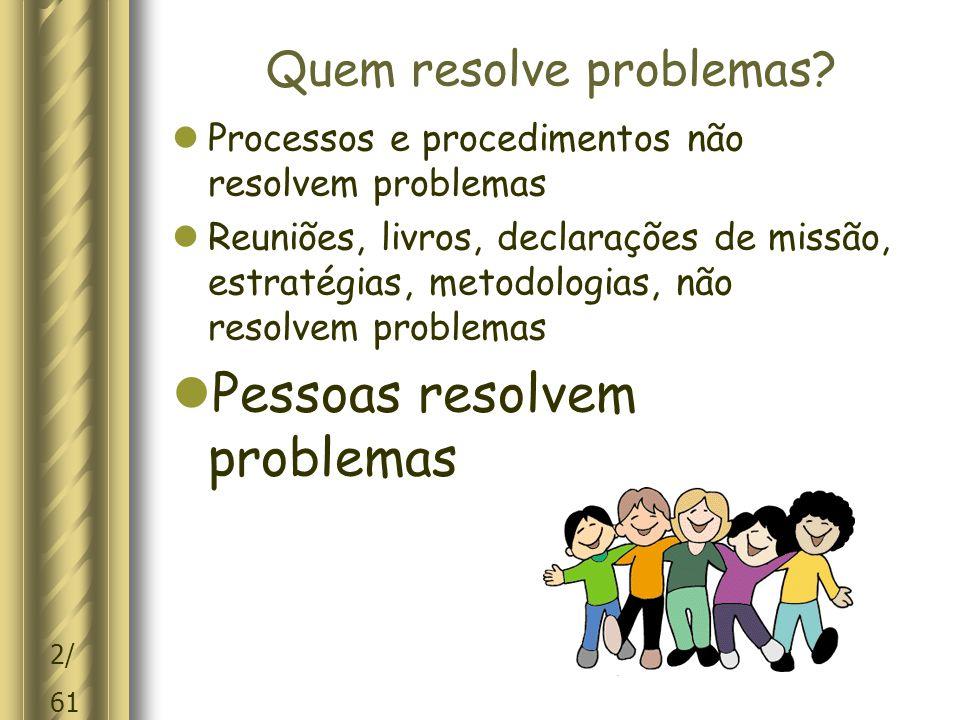 Quem resolve problemas