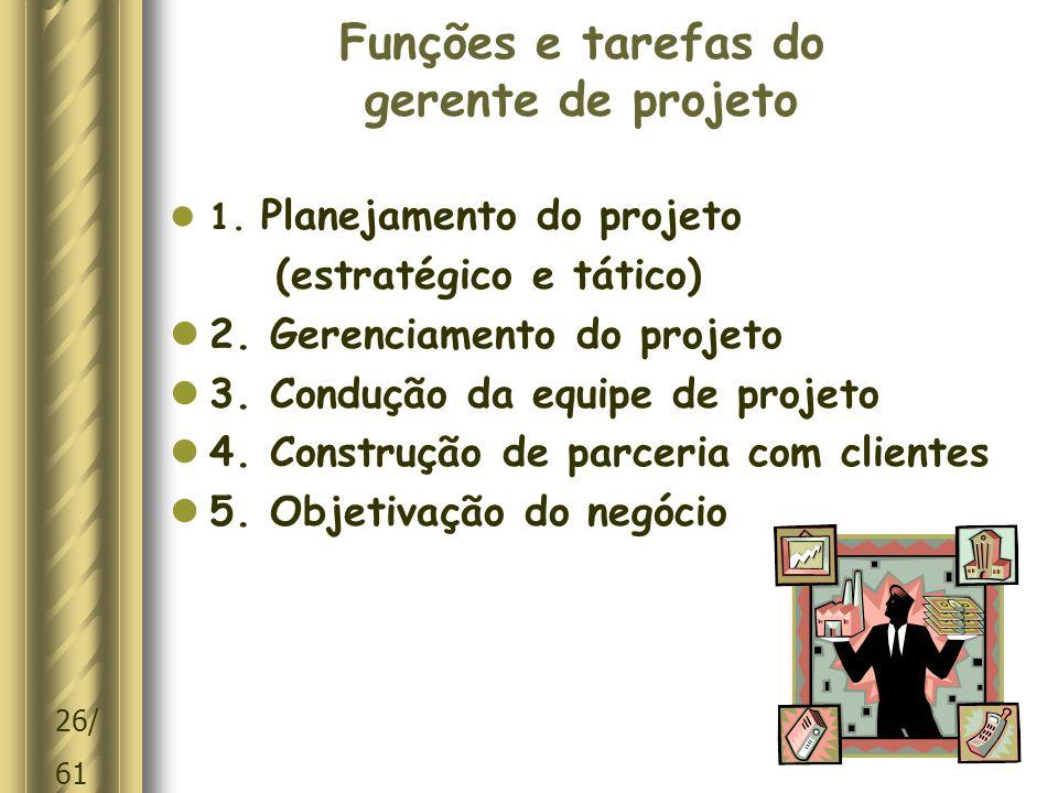 Funções e tarefas do gerente de projeto