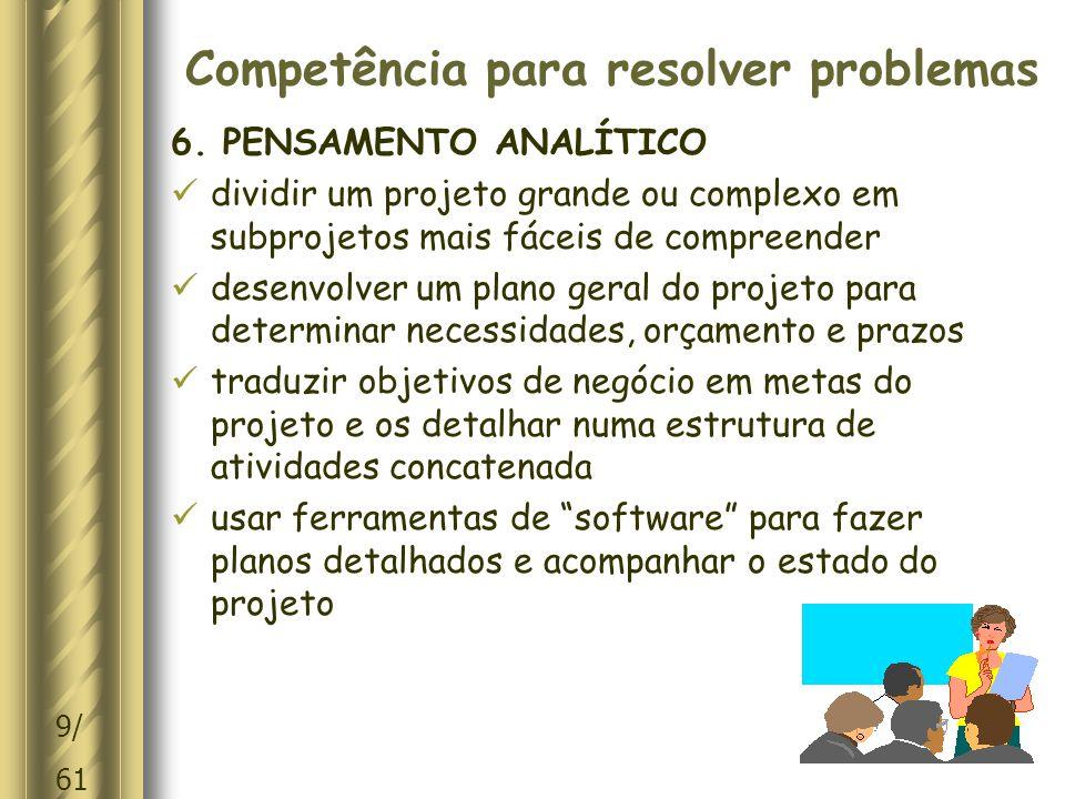 Competência para resolver problemas