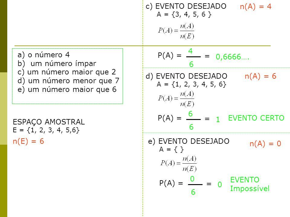 c) EVENTO DESEJADO n(A) = 4 P(A) = 4 6 = 0,6666…. a) o número 4