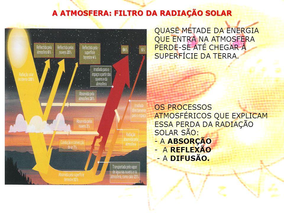 A ATMOSFERA: FILTRO DA RADIAÇÃO SOLAR