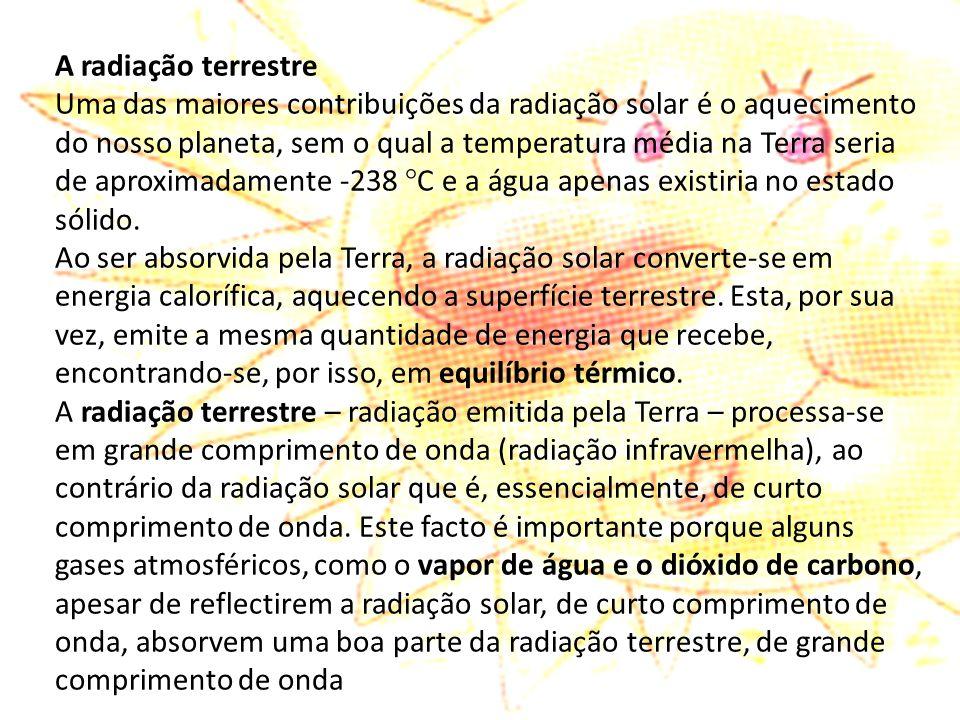 A radiação terrestre