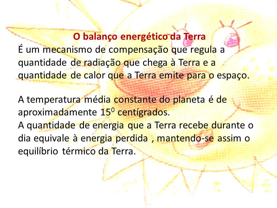O balanço energético da Terra