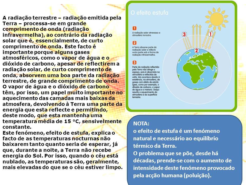 A radiação terrestre – radiação emitida pela Terra – processa-se em grande comprimento de onda (radiação infravermelha), ao contrário da radiação solar que é, essencialmente, de curto comprimento de onda. Este facto é importante porque alguns gases atmosféricos, como o vapor de água e o dióxido de carbono, apesar de reflectirem a radiação solar, de curto comprimento de onda, absorvem uma boa parte da radiação terrestre, de grande comprimento de onda.