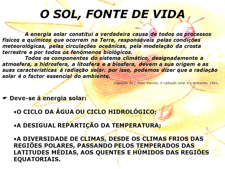 O SOL, FONTE DE VIDA  Deve-se à energia solar: