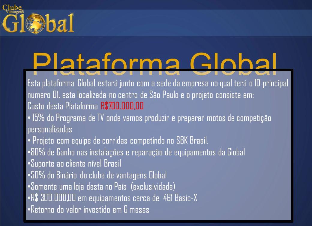Plataforma Global