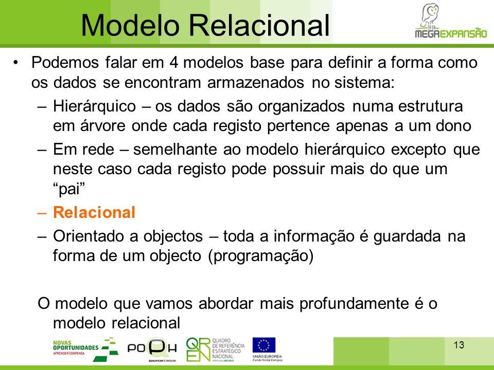 Modelo Relacional Podemos falar em 4 modelos base para definir a forma como os dados se encontram armazenados no sistema: