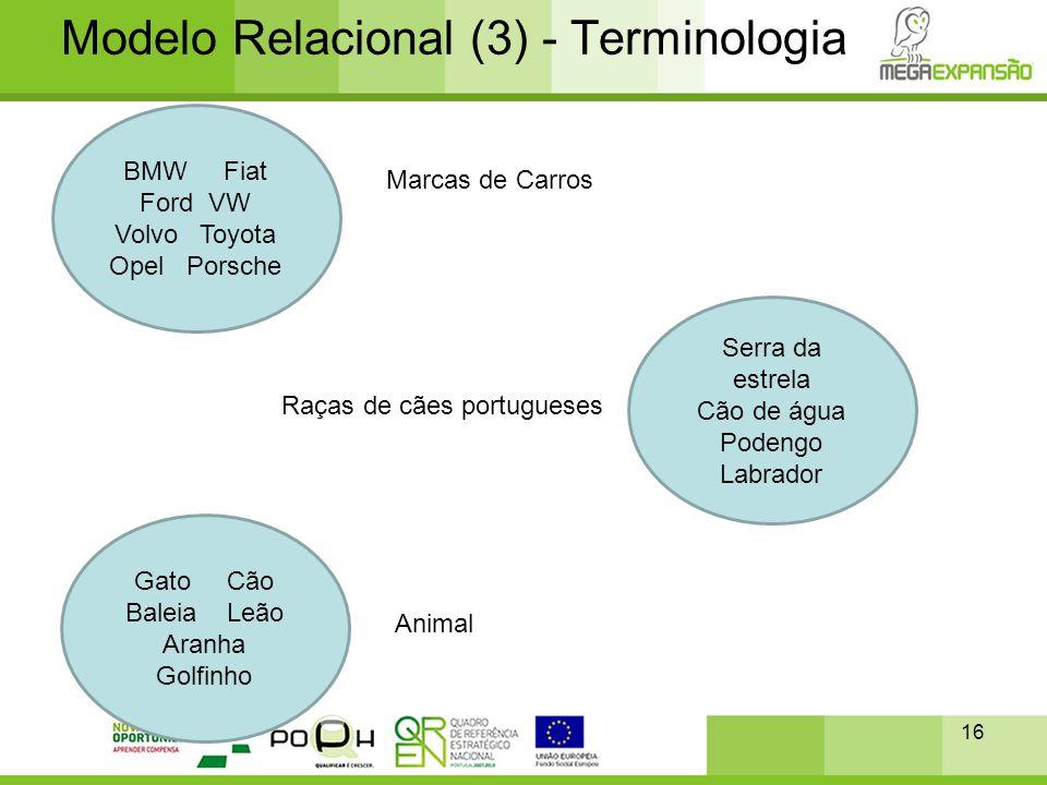 Modelo Relacional (3) - Terminologia