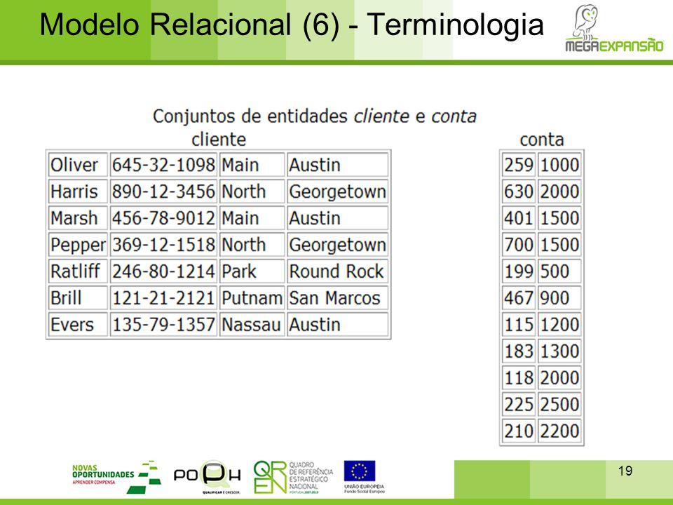 Modelo Relacional (6) - Terminologia