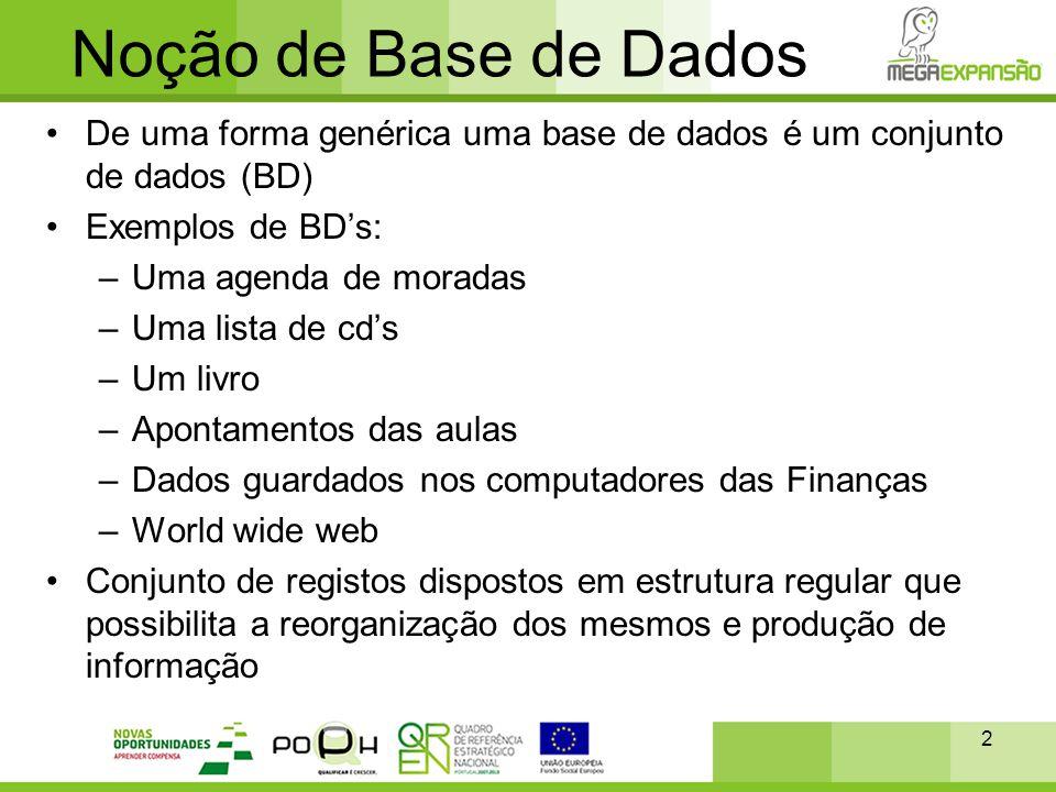 Noção de Base de Dados De uma forma genérica uma base de dados é um conjunto de dados (BD) Exemplos de BD's: