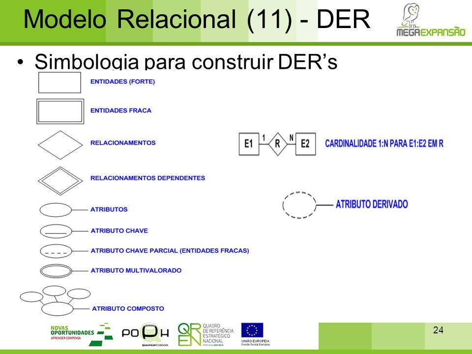 Modelo Relacional (11) - DER