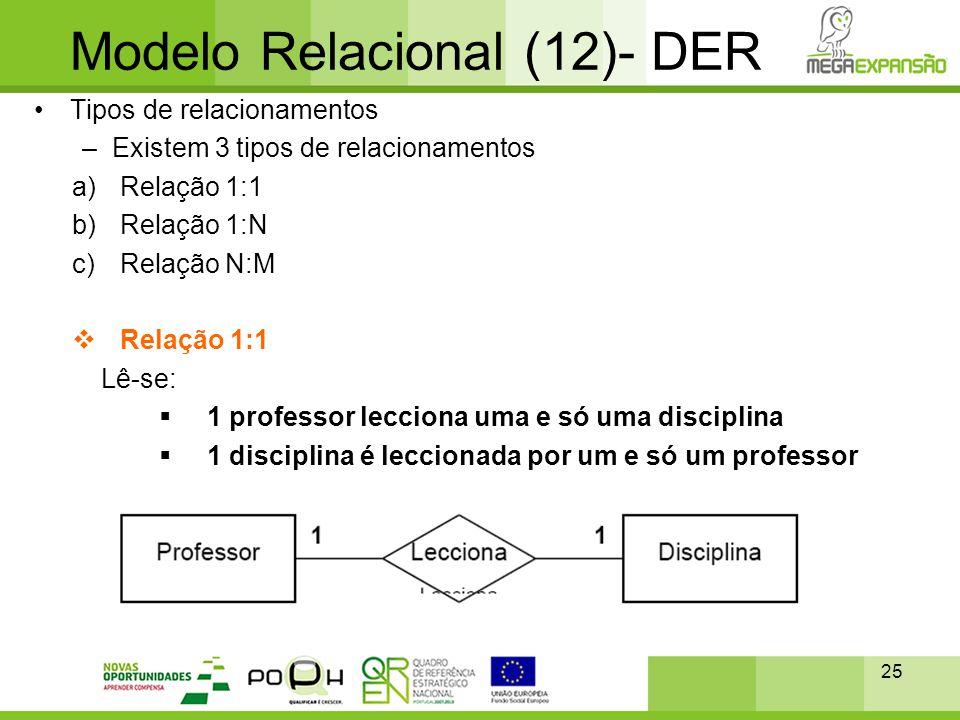 Modelo Relacional (12)- DER