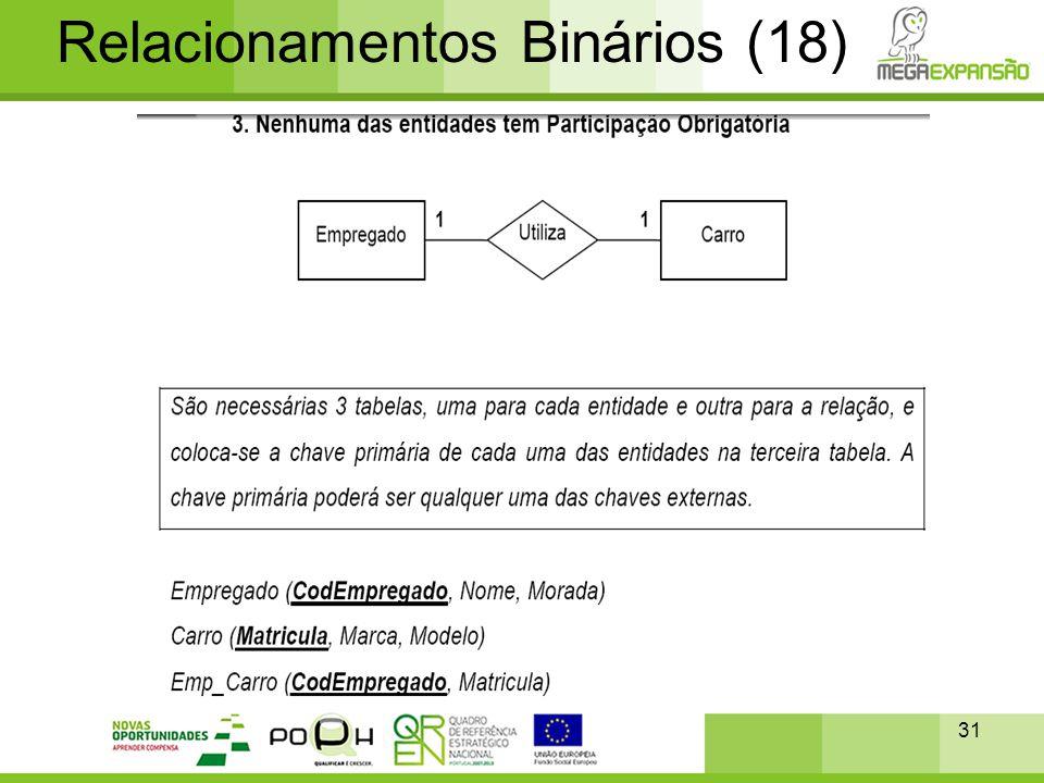 Relacionamentos Binários (18)