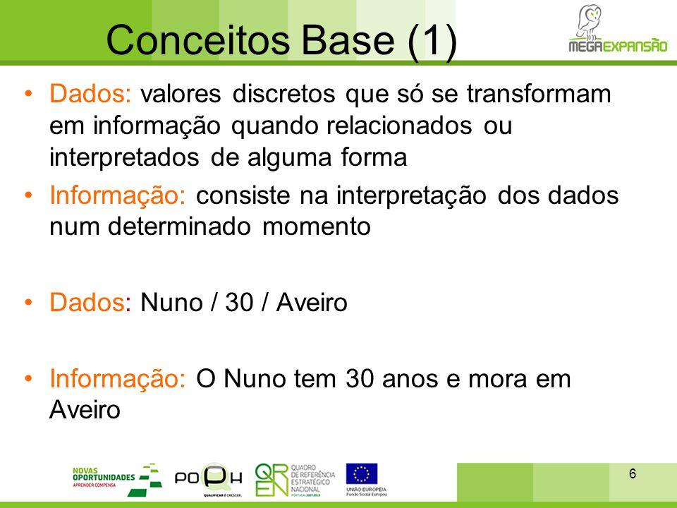 Conceitos Base (1) Dados: valores discretos que só se transformam em informação quando relacionados ou interpretados de alguma forma.