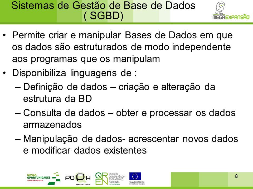 Sistemas de Gestão de Base de Dados ( SGBD)