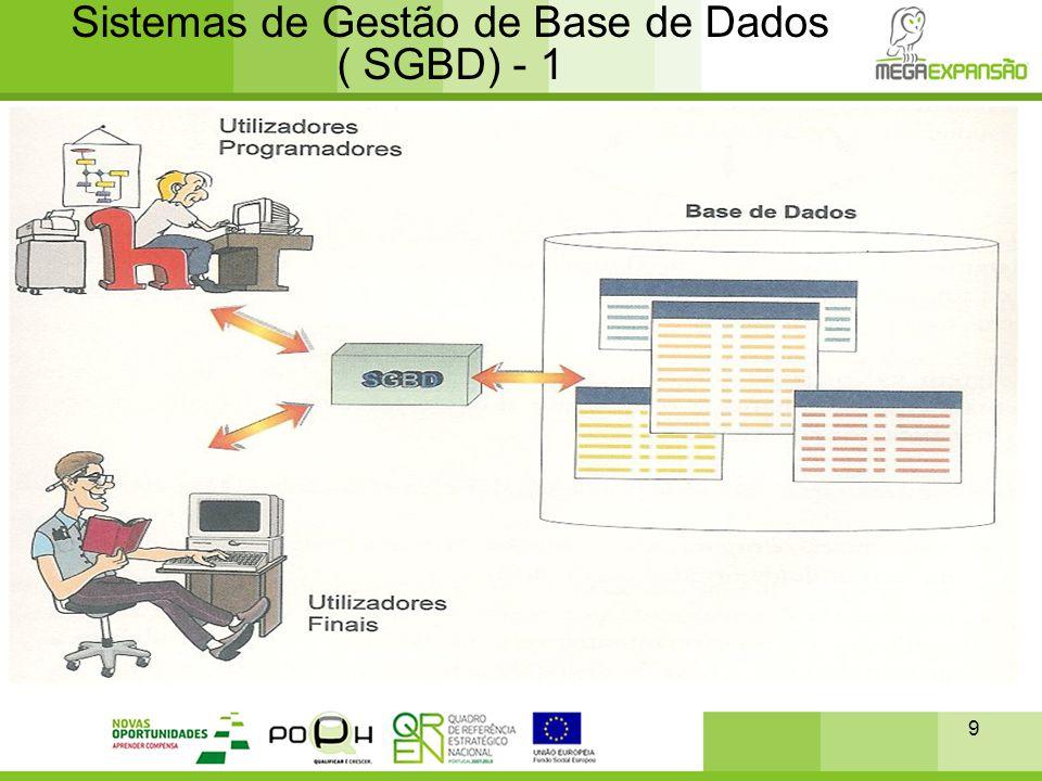 Sistemas de Gestão de Base de Dados ( SGBD) - 1