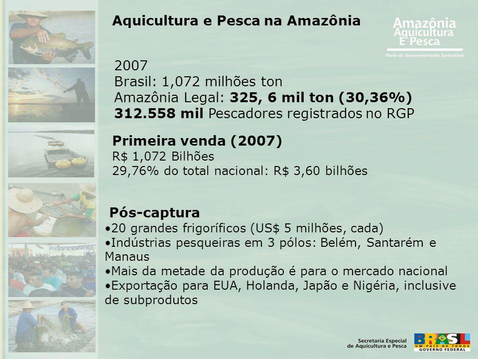Aquicultura e Pesca na Amazônia