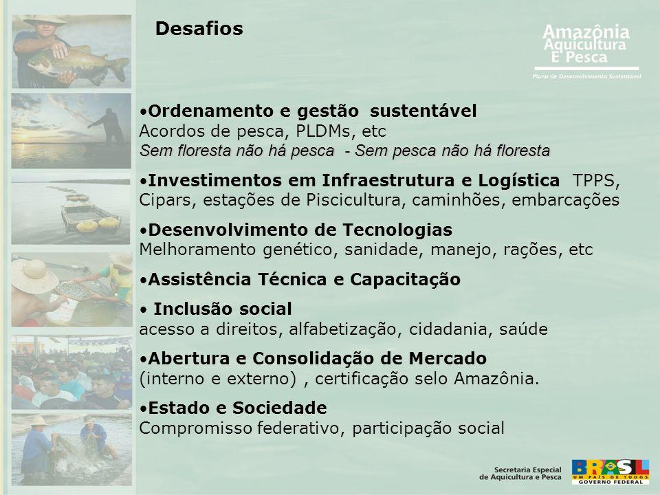 Desafios Ordenamento e gestão sustentável Acordos de pesca, PLDMs, etc