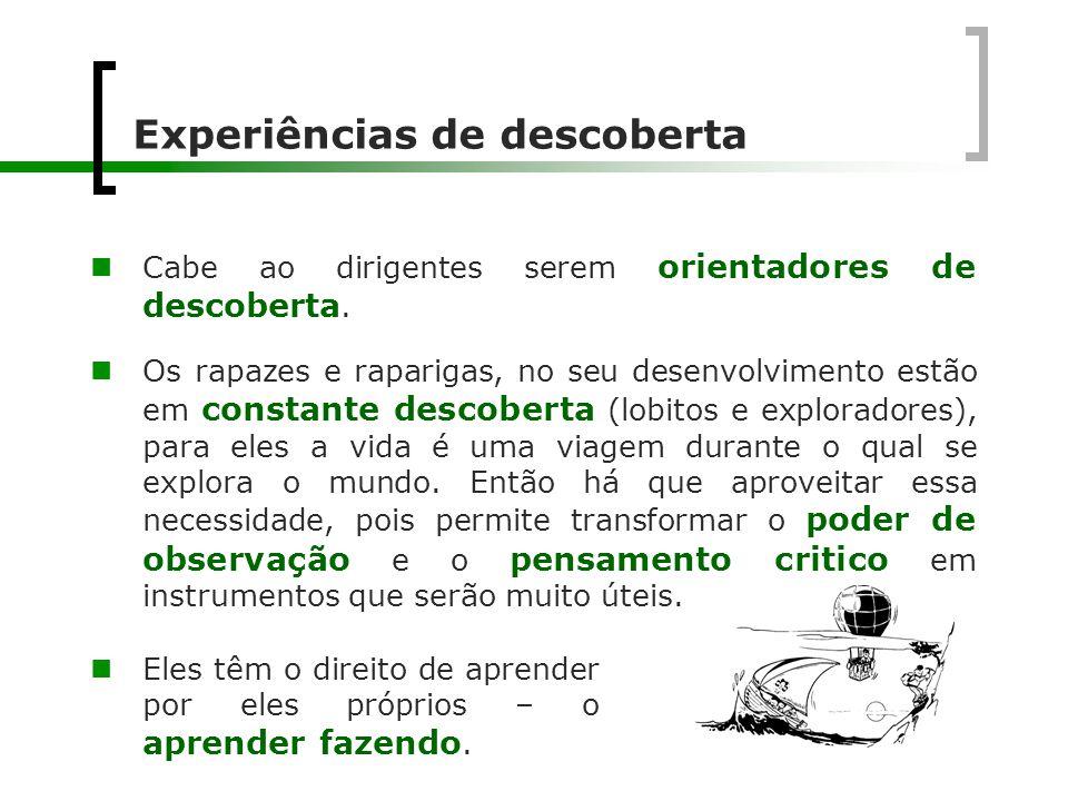 Experiências de descoberta
