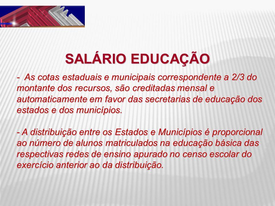SALÁRIO EDUCAÇÃO