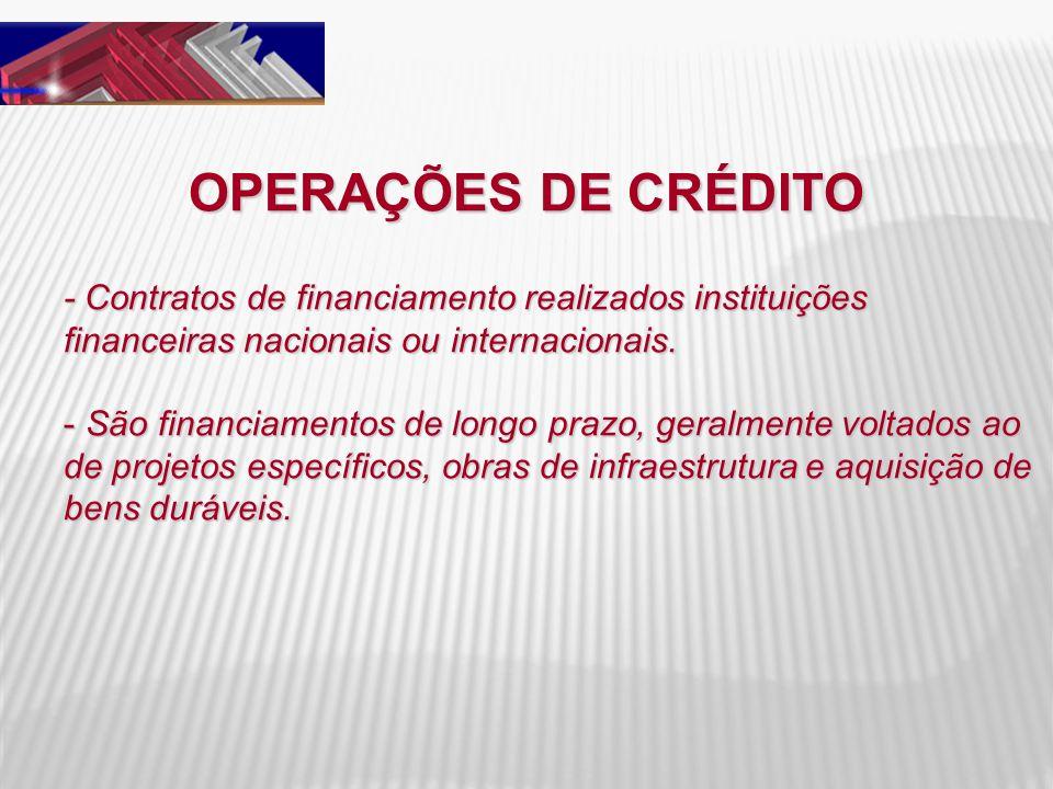 OPERAÇÕES DE CRÉDITO - Contratos de financiamento realizados instituições financeiras nacionais ou internacionais.
