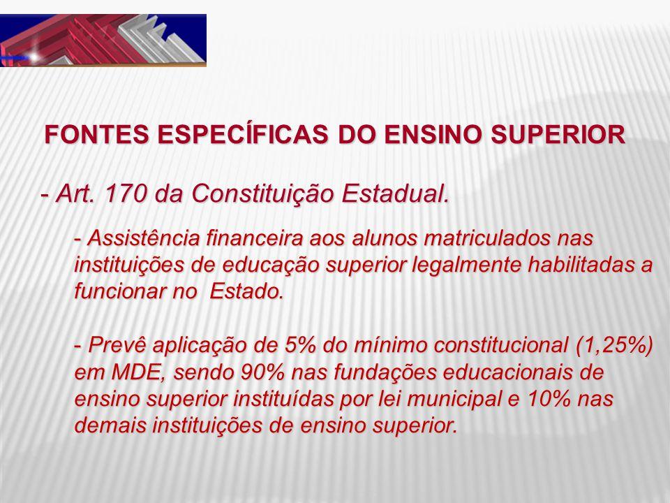FONTES ESPECÍFICAS DO ENSINO SUPERIOR