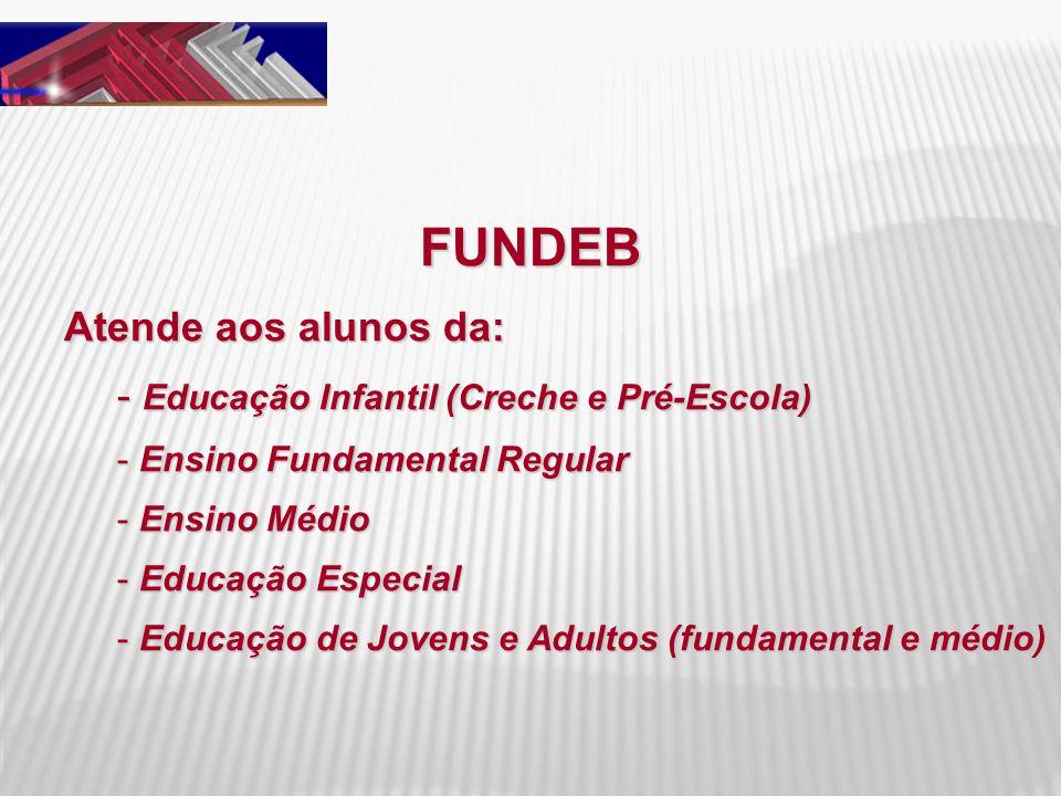 FUNDEB Atende aos alunos da: Educação Infantil (Creche e Pré-Escola)