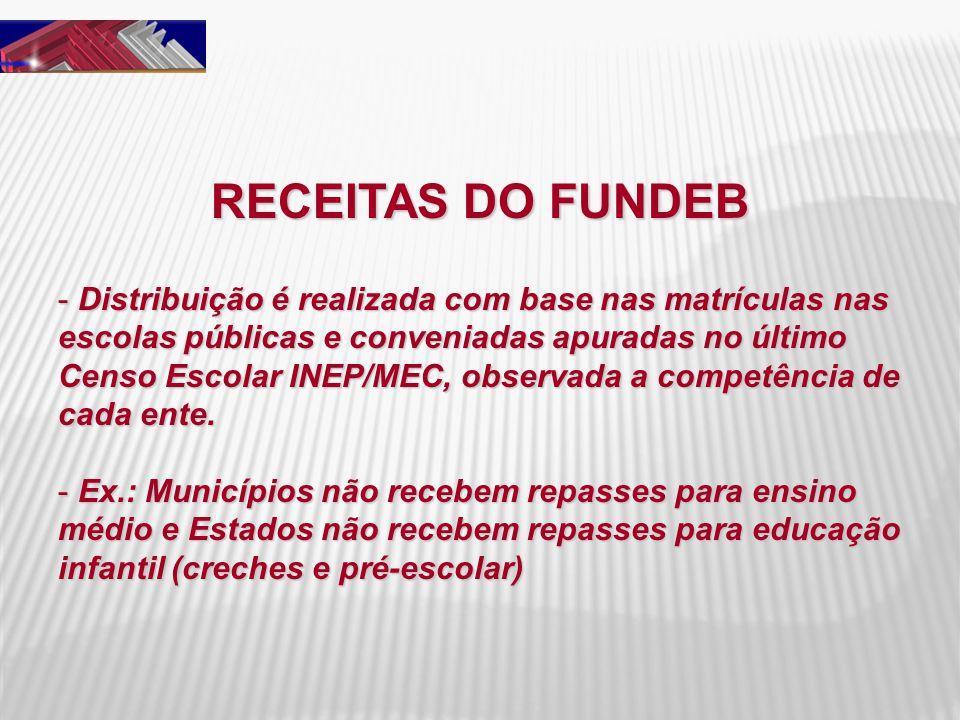 RECEITAS DO FUNDEB
