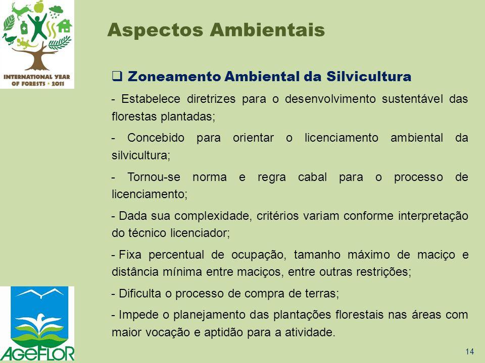 Aspectos Ambientais Zoneamento Ambiental da Silvicultura