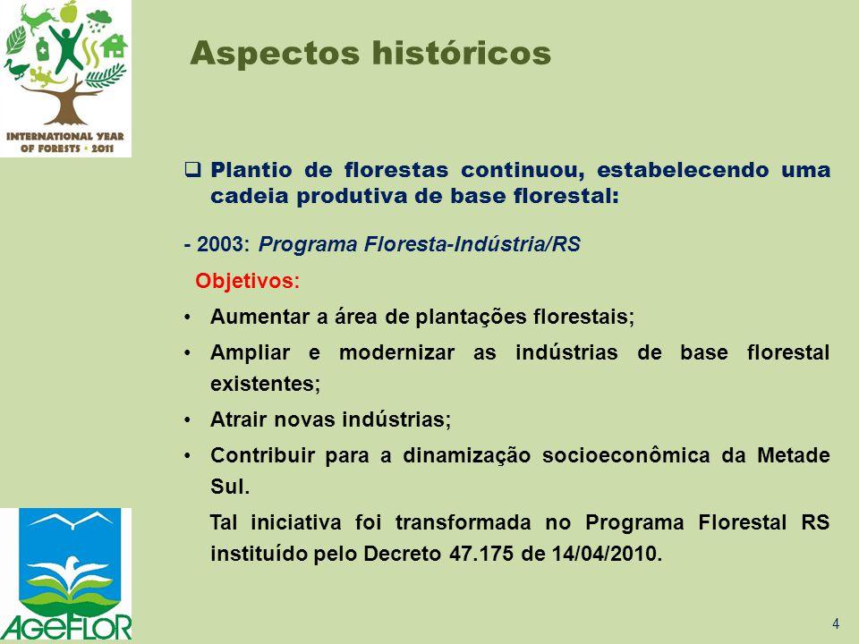 Aspectos históricos Plantio de florestas continuou, estabelecendo uma cadeia produtiva de base florestal: