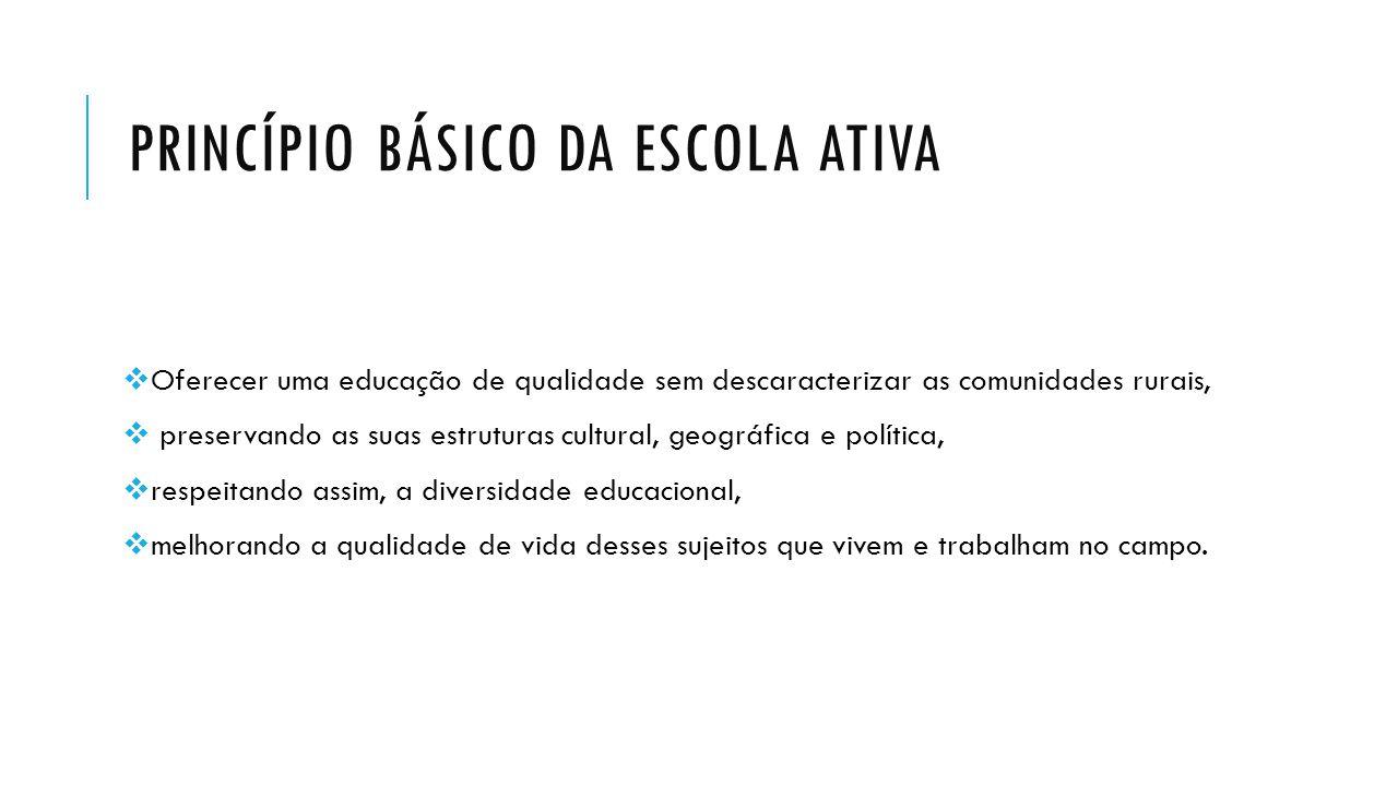 Princípio básico da escola ativa