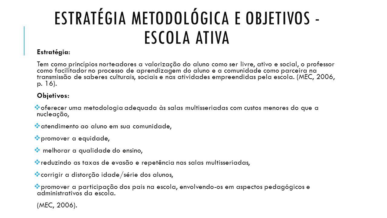 estratégia metodológica e objetivos - Escola Ativa