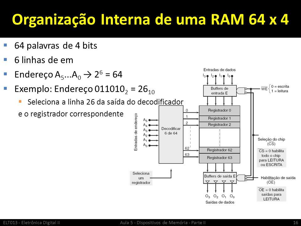 Organização Interna de uma RAM 64 x 4