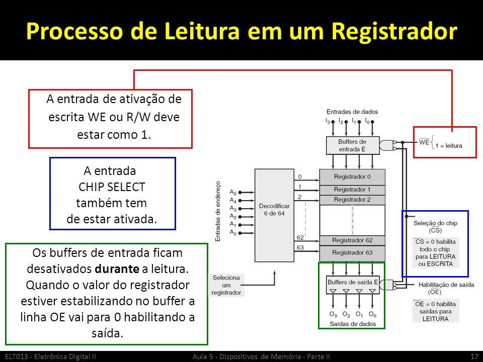 Processo de Leitura em um Registrador