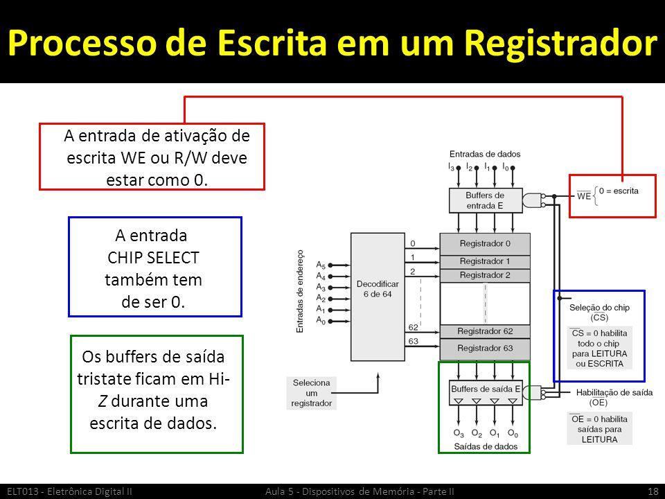 Processo de Escrita em um Registrador