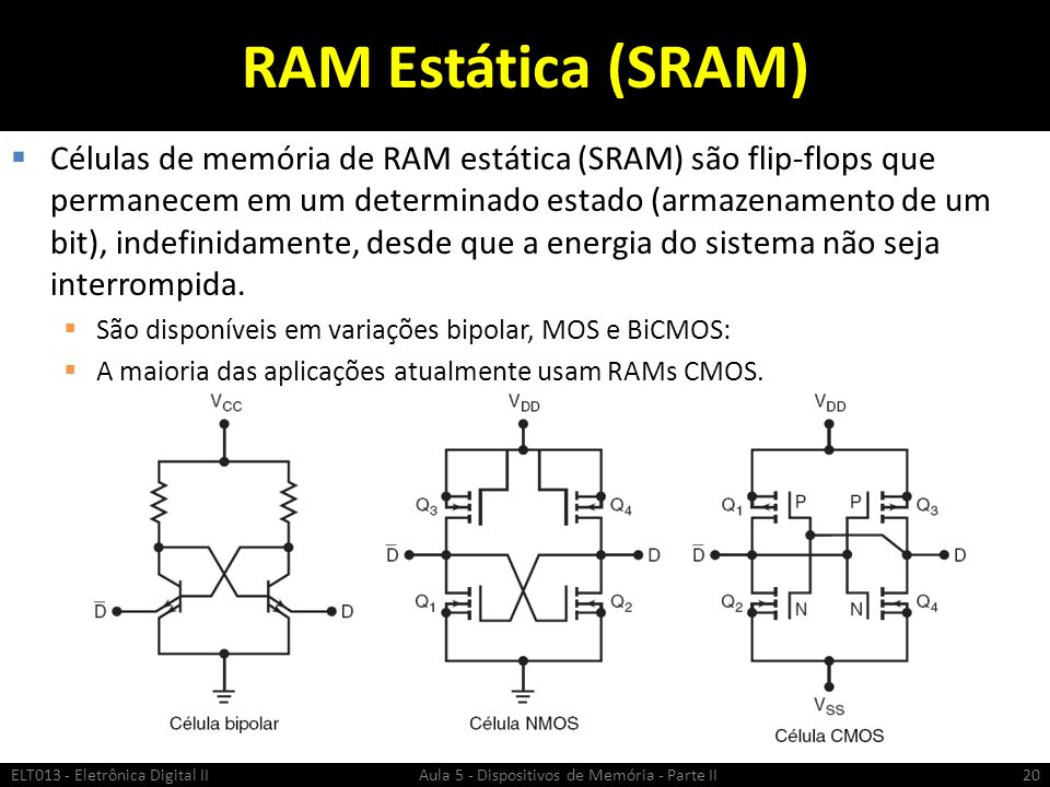 RAM Estática (SRAM)