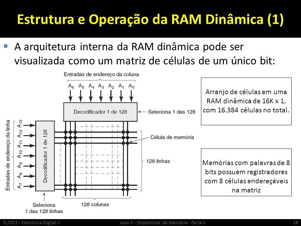 Estrutura e Operação da RAM Dinâmica (1)