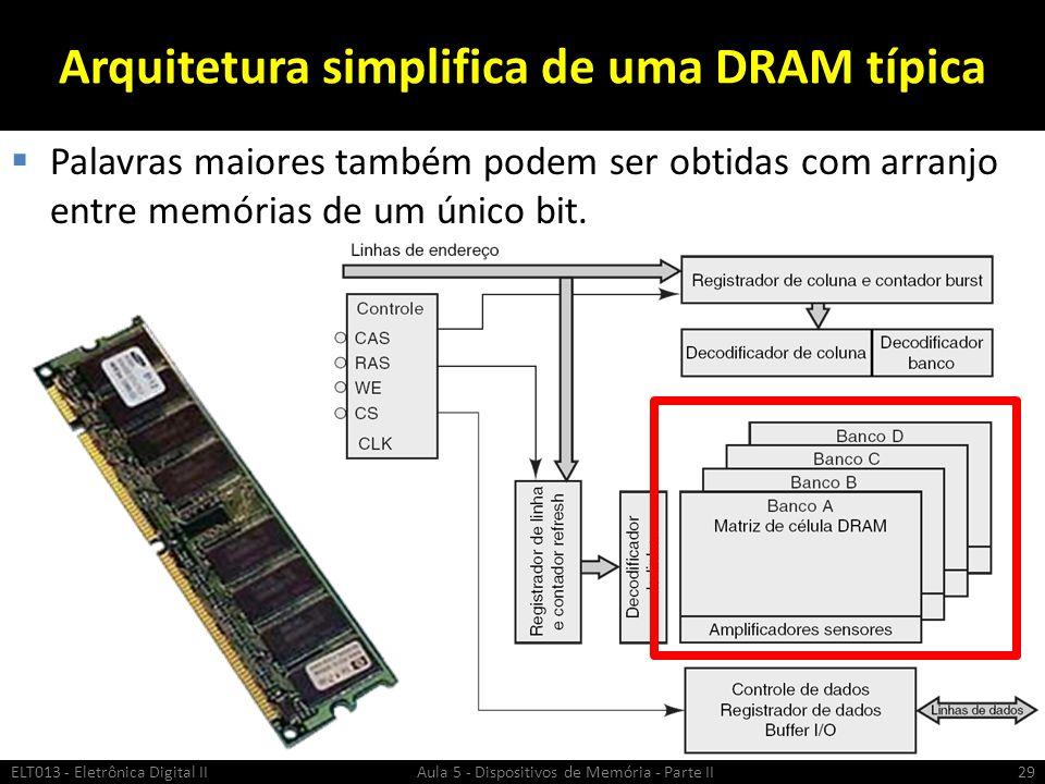 Arquitetura simplifica de uma DRAM típica
