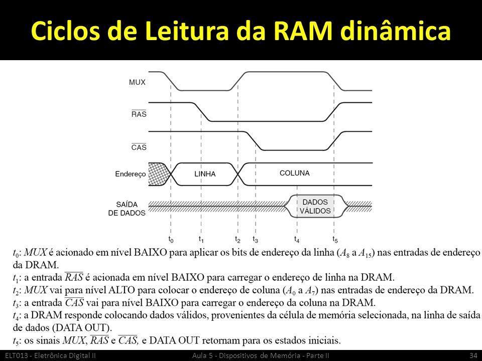Ciclos de Leitura da RAM dinâmica
