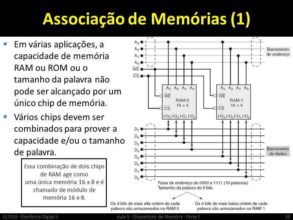 Associação de Memórias (1)