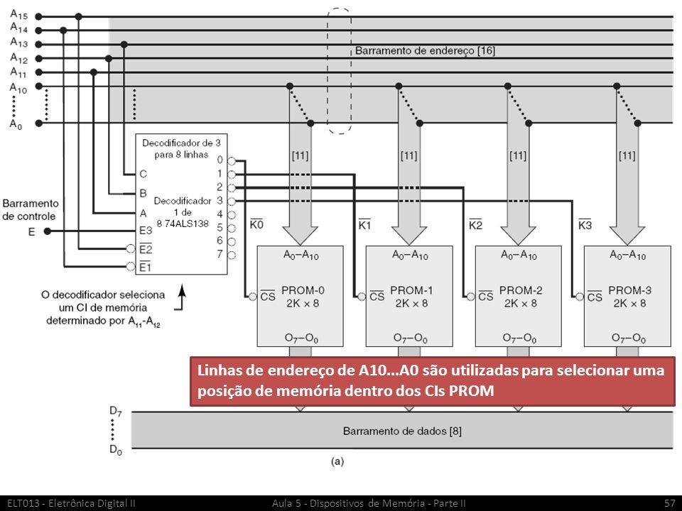Linhas de endereço de A10...A0 são utilizadas para selecionar uma posição de memória dentro dos CIs PROM