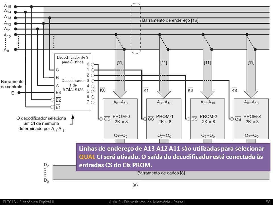 Linhas de endereço de A13 A12 A11 são utilizadas para selecionar QUAL CI será ativado. O saída do decodificador está conectada às entradas CS do CIs PROM.