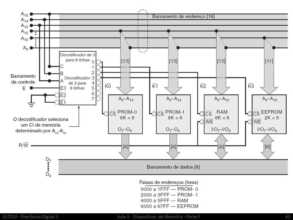 ELT013 - Eletrônica Digital II Aula 5 - Dispositivos de Memória - Parte II