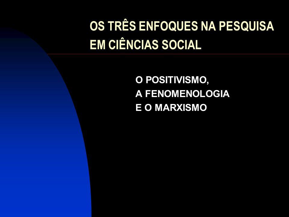 OS TRÊS ENFOQUES NA PESQUISA EM CIÊNCIAS SOCIAL