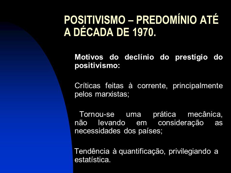 POSITIVISMO – PREDOMÍNIO ATÉ A DÉCADA DE 1970.