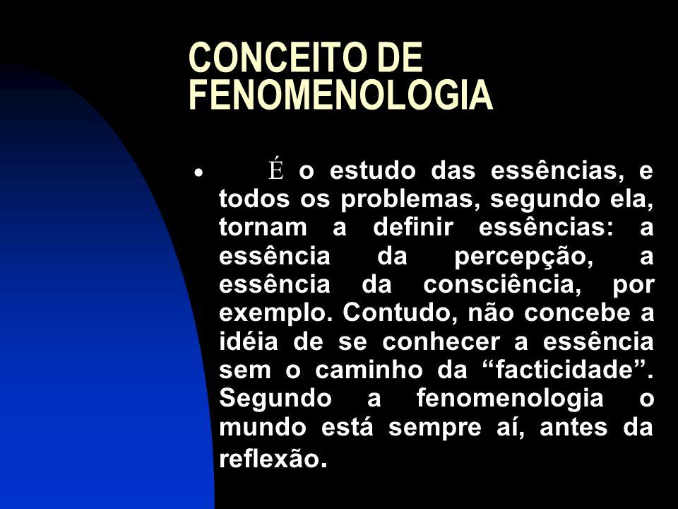 CONCEITO DE FENOMENOLOGIA