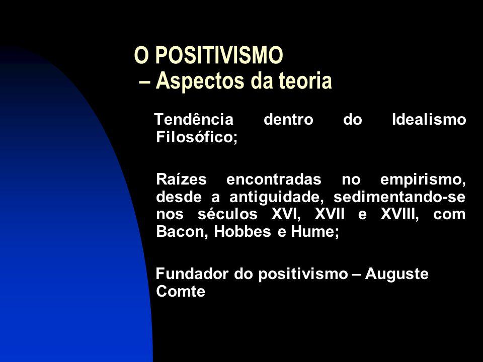 O POSITIVISMO – Aspectos da teoria