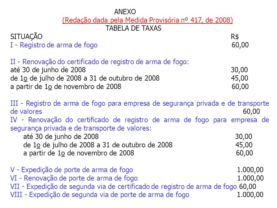 ANEXO (Redação dada pela Medida Provisória nº 417, de 2008)